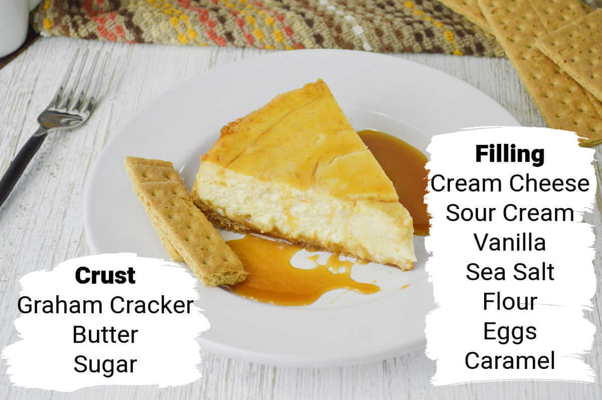 ingredient photo with a plate of cheesecake showing everything needed for the crust and the filling.